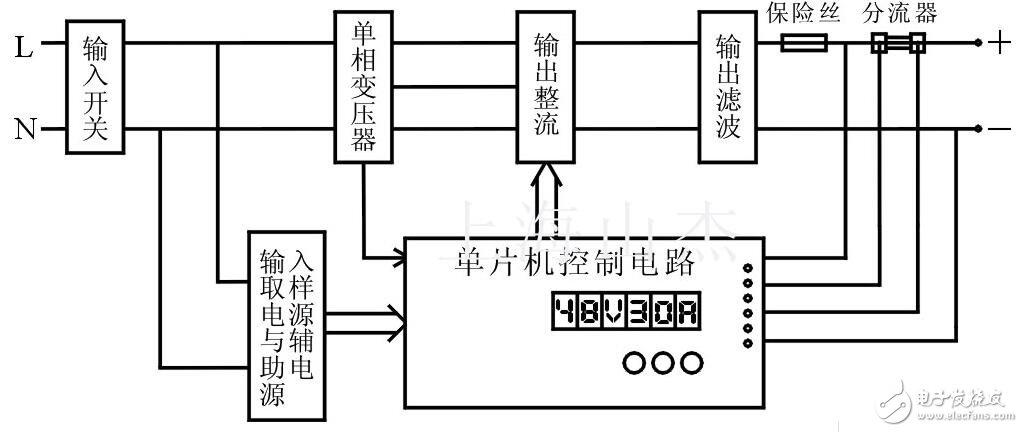 单片机通过各传感检测电路对充电机工作状态进行全程跟踪,确保