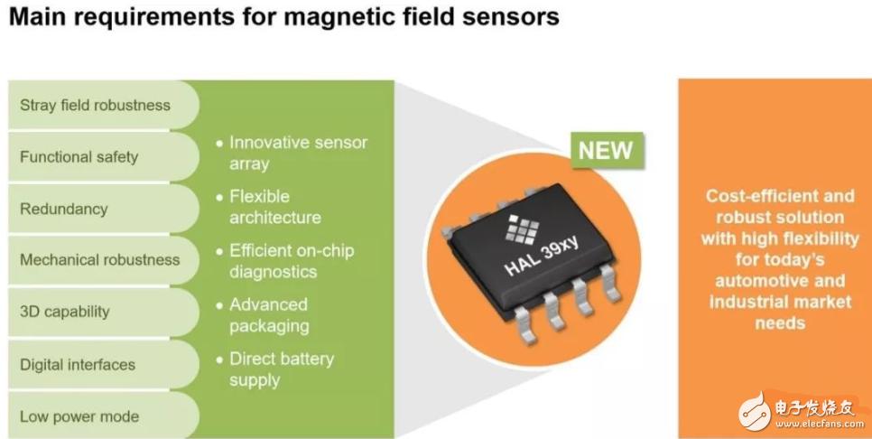 TDK-Micronas推出了具有杂散磁场补偿的3D霍尔效应位置传感器