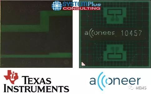 Radar chip using Antenna-in-Package (AiP) technology - Hqew net