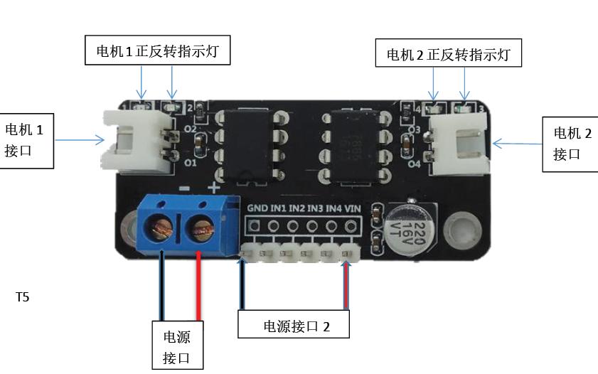 電機驅動的詳細資料說明
