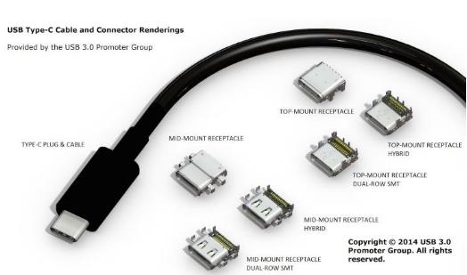 USB-IF正式发布了USB Type-C认证方案