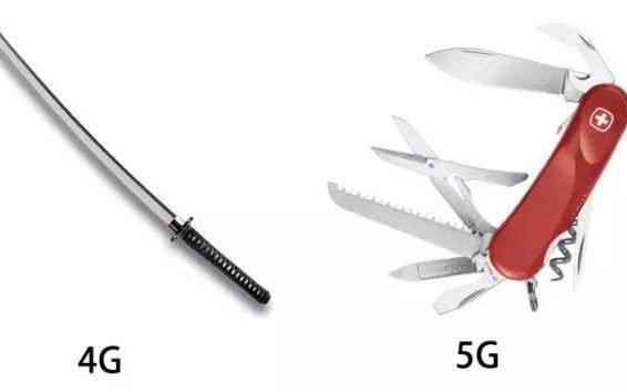 一篇文章看懂,5G网络切片是什么?