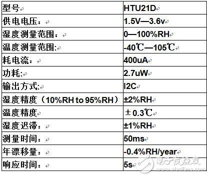 HTU21D-2.jpg