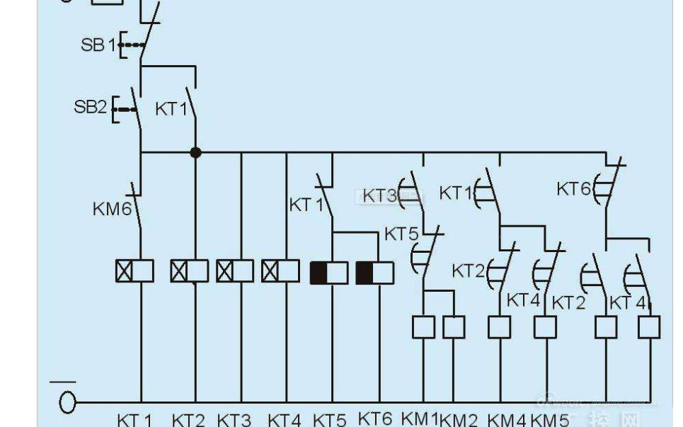 PLC S7-200进行发动机控制的实例资料说明