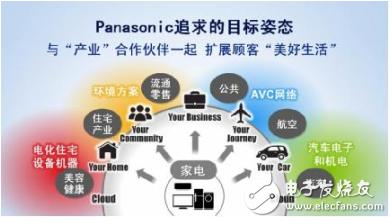 唯样荣获松下(Panasonic)代理授权