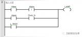 如何根据PLC点?#26519;?#31034;灯最基本的问题理解PLC标准化编程