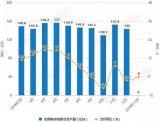 關于中國集成電路現狀和未來發展的分析
