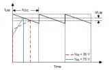 基于LM5036的半桥DC/DC电源——电流保护篇