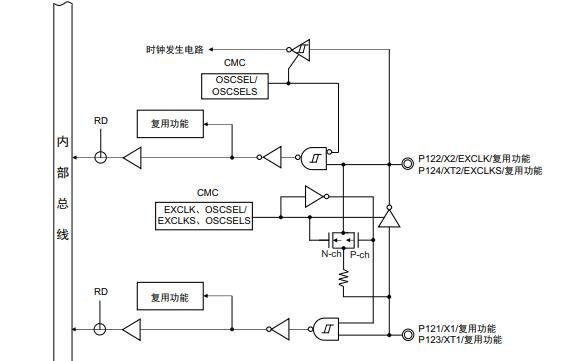 RL78G13 16位单芯片微控制器的硬件用户手册免费下载