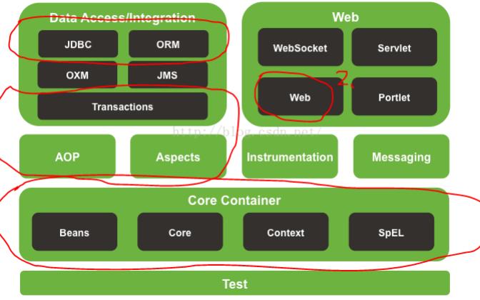 如何搭建一个SSH的最小系统