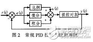 基于模型的軟件開發環境SCADE的技術特點和開發流程設計淺析