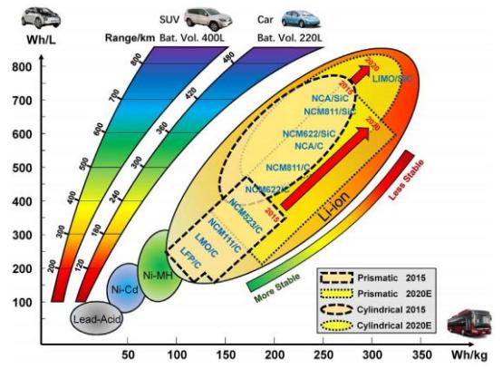 特斯拉自燃情况分析 知道热失控原理很重要