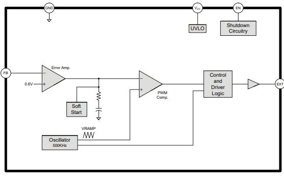 GS3661升压拓扑开关稳压器的数据手册免费下载
