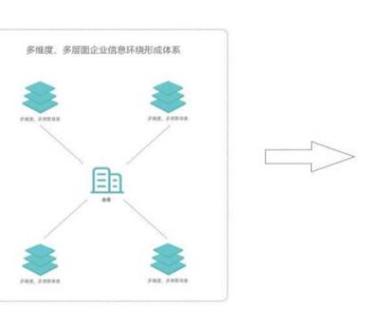 基于去中心化信用体系的供应链金融ZJLT终极账本...