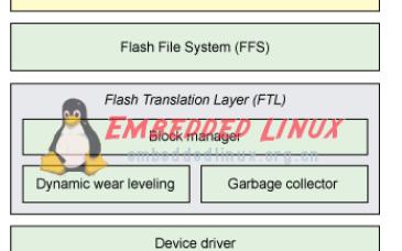 需要了解Linux flash文件系統
