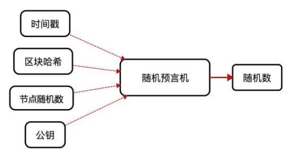 区块链游戏娱乐综合平台纳克链介绍
