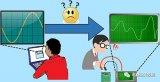 简单总结了一下PCB调试、测试以及项目报告过程中...