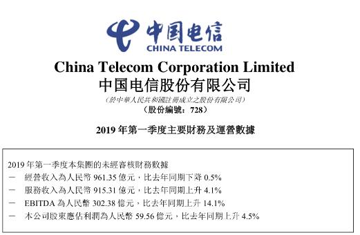 中国电信正式发布了2019年第一季度财报
