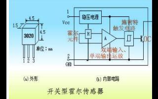 霍爾電路設計及應用詳解