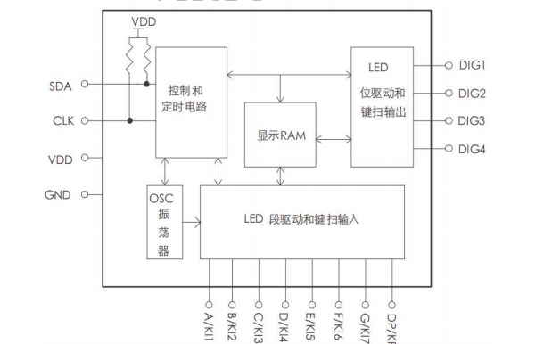 TM1650带键盘扫描接口的LED驱动控制芯片数据手册免费下载
