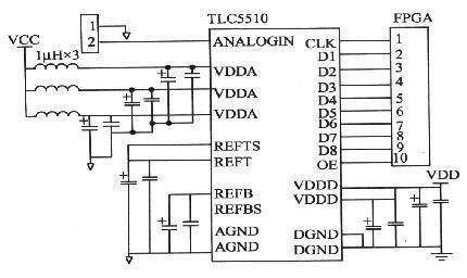 通过采用FPGA器件和EZ-USB FX2芯片实现数据采集和传输系统设计
