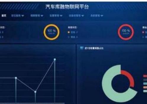 苏宁金融区块链+物联网汽车库融平台介绍