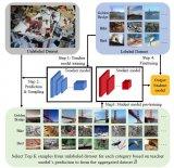 一种十亿级数据规模的半监督图像分类模型