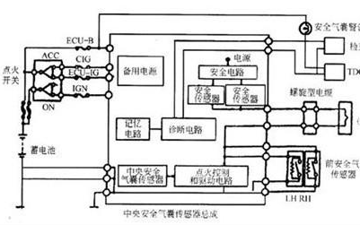 HC-SR501车身传感器模块图资料免费下载