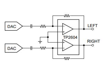 TP2604和TP2608的高压CMOS运算放大器的数据手册免费下载