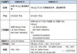 汉天下NB-IoT PA系列产品获联发科QVL?#29616;?成为联发科配套射频功放芯片