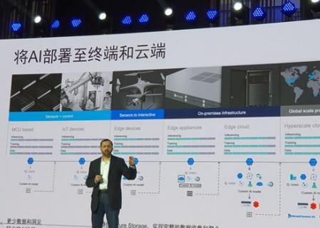 加入AI人工智能算力提升用戶使用體驗 已成現階段...