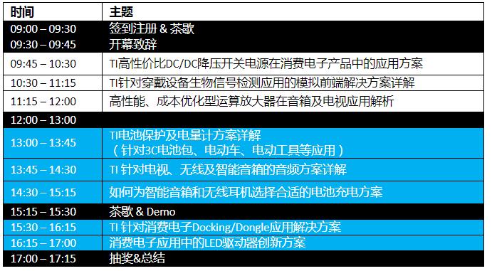 TI消费电子应用及设计研讨会(华南专场)将在深圳举行