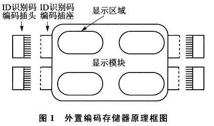 智能传感器MPXY8320A在汽车胎压监测系统TPMS中的应用