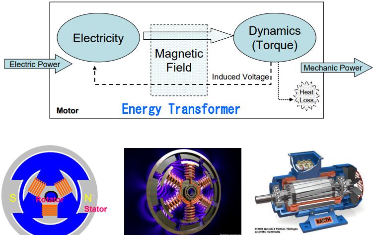 TMPM370無傳感器BLDC電機驅動的控制方法和電路等資料詳解