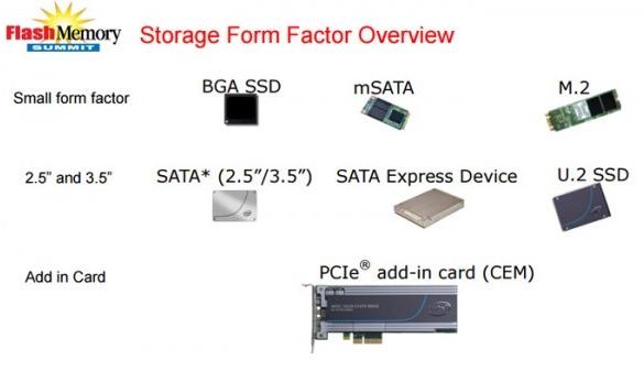 硬盘中的常见接口类型及特点介绍