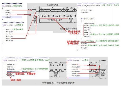 基于C语言模拟IIC总线来对I2C总线的理解
