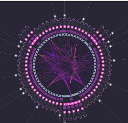 区块链的跨链项目Polkadot介绍