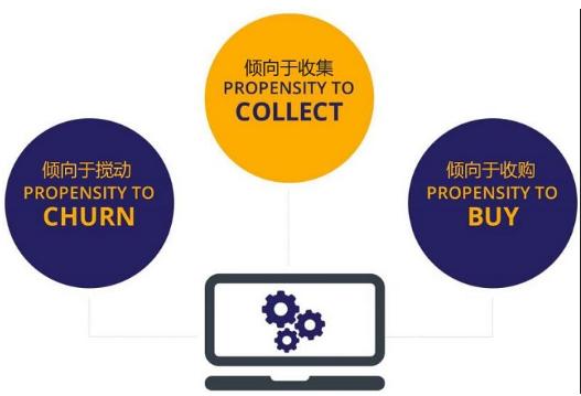 基于区块链技术的点对点发票折扣平台Pcore介绍