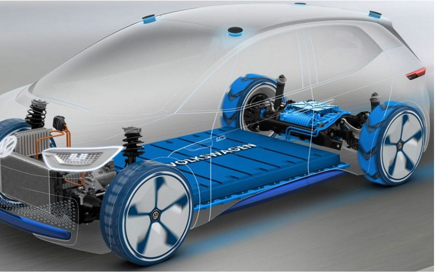 车企需求多样化 电池企业如何变革?