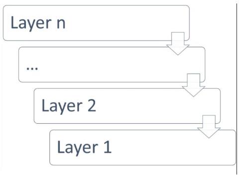 如何解决区块链安全令牌生态系统价值泄漏协议的挑战