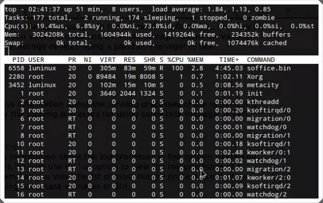 29条运维工程师必会实用Linux命令