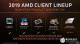 AMD第三代線程撕裂者從路線圖移除 跳票還是黃了?
