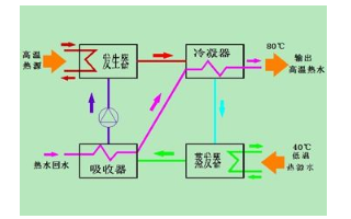 吸收電路設計及作用講解