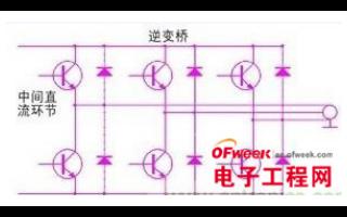 驱动单元设计中电磁兼容的处理方法解析
