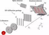 科学家首次用反物质实现双缝干涉,意义重大!