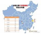 中国市场容量与本土企业产量不匹配,IC封装基板国产化潜力巨大