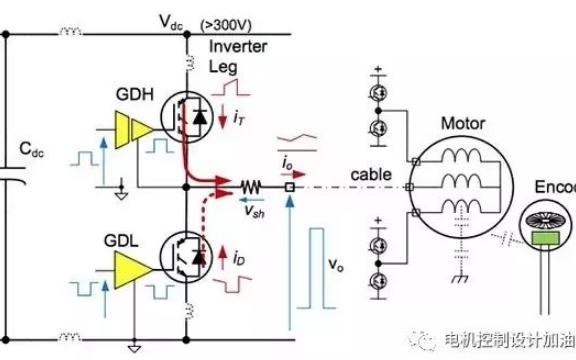 数字隔离器可以为工业电机驱动应用带来性能优势