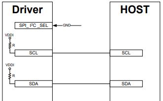 ST7262 TFT LCD的1200通道系统驱动芯片数据手册免费下载