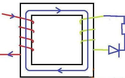 浅谈次级线圈电容充放电原理