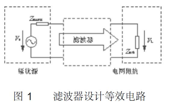 如何进行开关电源EMI滤波器的设计和原理说明